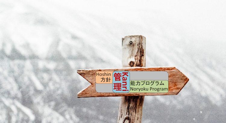 Kanpro w Toyocie wprowadza Hoshin Kanri